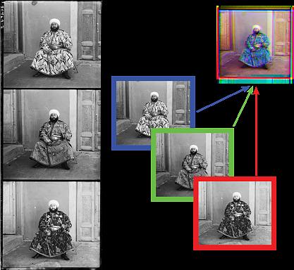 Trois images primaires pour une image en couleur